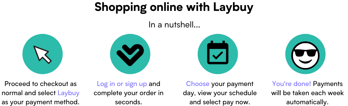 Laybuy Icons Banner