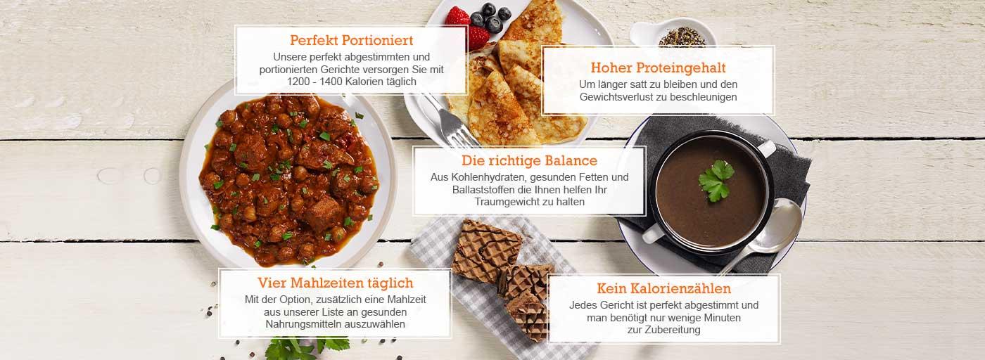 1200 Kalorien Diät Monatsmenü Wochenmenü