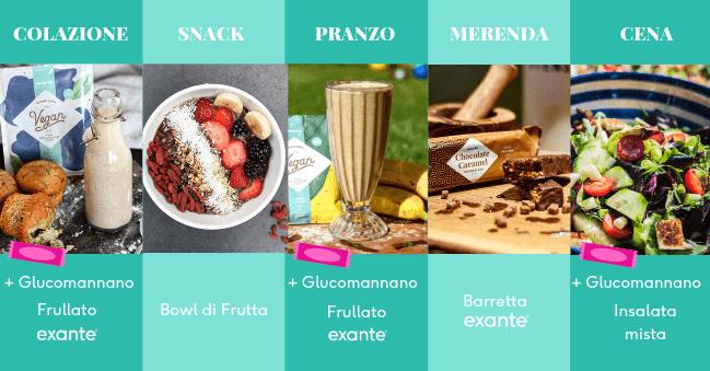 dieta equilibrata 5 pasti giornalieric