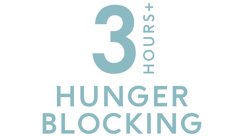 3+ Hours of Hunger Blocking